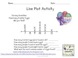 easter line plot activity here is a line plot activity for