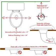 quick reference guide plumbing rough in dimensions toilet