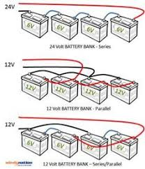 30 best alternate energy images on pinterest electrical wiring