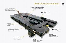 schematic projects to try pinterest boat lift and boat dock