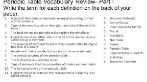 modern periodic table arrangement periodic table vocabulary review periodic table vocabulary review