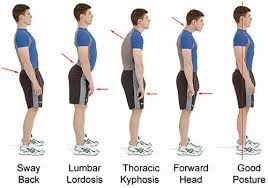 Comfortable Positions To Sleep In Healthy Posture For Sleeping People Usually Like To Sleep In The