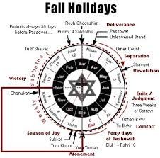 hebraic calendar hebrew calendar and feast cycle bible prophecy timelines and