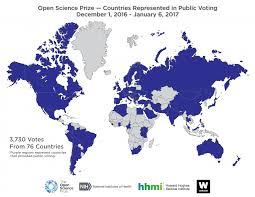 Nih Map Open Science Prize Data Science At Nih