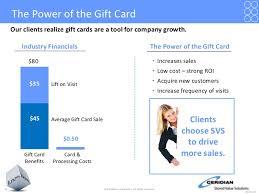 gift card companies svs overview v2 0 linkedin