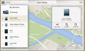 Find My Device Losing An Simple Things To Protect Identity And Theft On