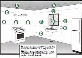 Kitchen Cabinets West Palm Beach Kitchen Cabinets West Palm Beach Free Estimates
