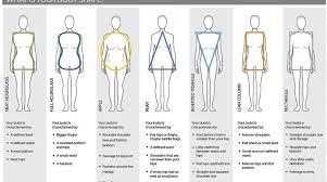 dress styles bridal dress styles type wedding dress