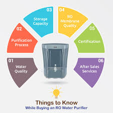 How Ro Buying Guide How To Choose Best Ro Water Purifier For Home