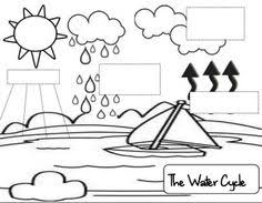 photo image water cycle coloring page at children books online