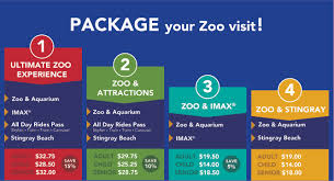 omaha zoo coupons 1800 flower radio code