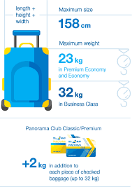 free baggage allowances excess baggage charges and hand luggage
