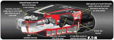 2010 camaro ss supercharger kit edelbrock e camaro ss supercharger kit jegs