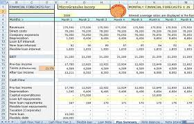 Flow Statement Template Excel Personal Flow Forecast Template Excel Personal Monthly