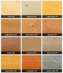 Sikkens Cetol Uv Interior Lifeline Interior Wood Finish Logfinish Com