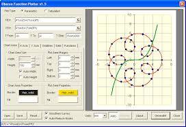 corel draw x5 download free software oberon function plotter v1 5 for coreldraw corel designer