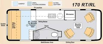 Rv Floor Plans Class A Roaming Times Rv News And Overviews