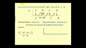 polynomial division synthetic division youtube