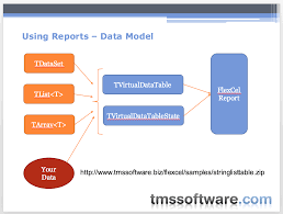 tms software blog tms day followup tms flexcel