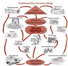 asset mapping exle of a community asset map taken from on assets paul