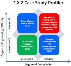 software engineering case study example jpg Template net