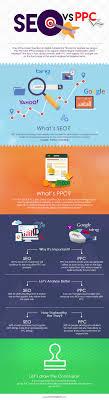 s website best 25 website optimization ideas on search engine
