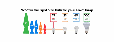 Lava Lamp Lava Lamp Light Bulbs Parts U0026 Accessories Lava Lamp