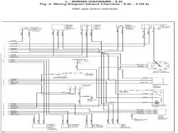 2011 jeep wiring harness diagram 2011 wiring diagrams