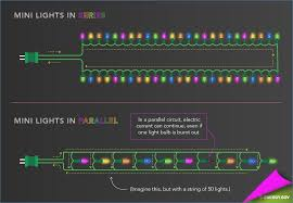 how are led christmas lights wired led christmas lights wiring diagram within led christmas light