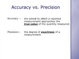 Accuracy Vs Precision Worksheet Answers Do Now Take A Copy Of The Worksheet Organizing Data From The Front