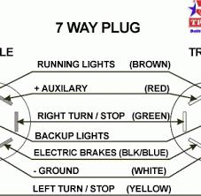 trailer 7 blade wiring diagram wiring diagram and schematic design