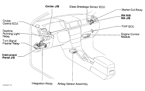 toyota model names central locking and electric windows not working on my toyota