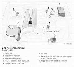 engine bay diagram e36 wiring diagrams instruction