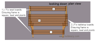 Picnic Table Bench Combo Plan Guide Ironing Board Woodworking Plans Diy Simple Woodworking
