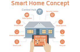 smart home smart home solutions econsultx technologies ltd