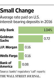 bank of america pays peanuts for deposits but the money keeps