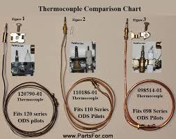 gwp30ta heater parts glo warm gwp30ta blue lp propane