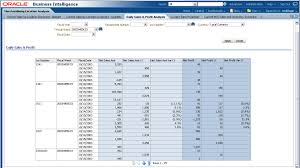 monthly sales report template excel predefined retail analytics reports current sales projection
