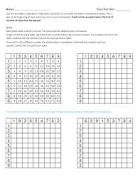 blank multiplication table worksheet u0026 common worksheets blank