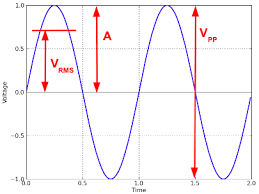function u0026 arbitrary waveform generator guidebook b u0026k precision