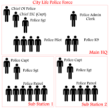 police officer city life rpg wiki fandom powered by wikia