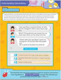 Flag Day Reading Comprehension Worksheets Printable Worksheets For Teachers K 12 Teachervision