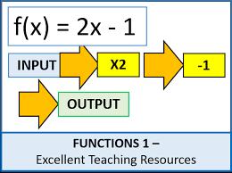 key skills in maths ks3 gcse students by rpeet teaching