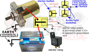 piaggio starter motor fault finding pedparts uk