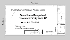 father of the bride house floor plan great outdoors restaurant about