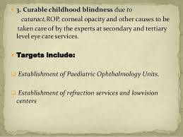 Cataract Leads To Blindness Due To National Programme For Control Of Blindness