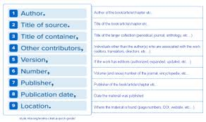 how to cite a table in mla mla citations citations library at windward community college