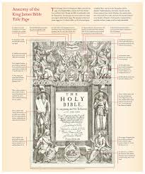 in the galleries anatomy of the king james bible title page