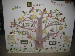8 best images of family tree project high family tree