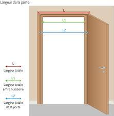dimension porte chambre emejing porte de chambre standard images amazing house design